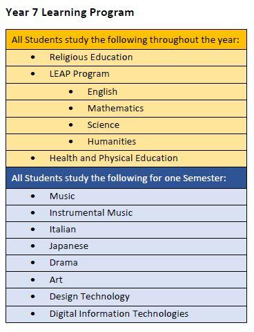 Year 7 Program